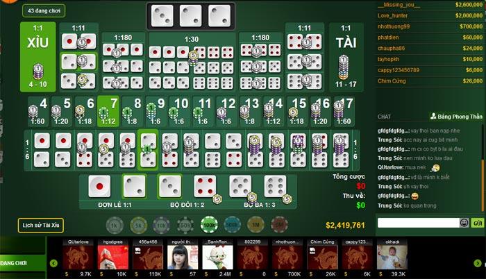 Giới thiệu cổng game đánh bài Sảnh Rồng - Bàn chơi tài xỉu