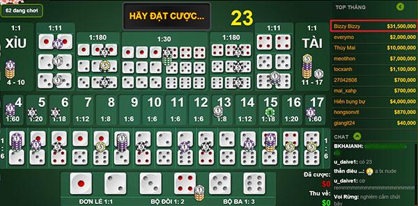 www.123nhanh.com: Lý do khiến game tài xỉu hot trên sảnh rồng